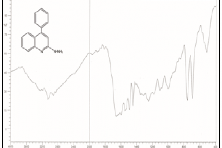 IR spectrum of 2-hydrazino-4-phenylquinoline 3a