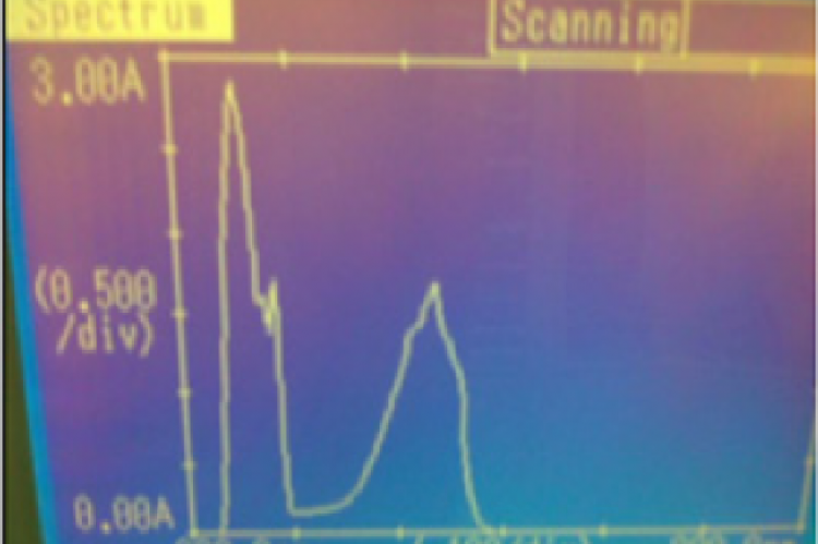 UV spectra of Compound-I