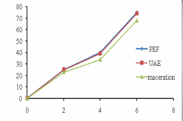 Minimum inhibitory concentrations (MIC s) of CEx